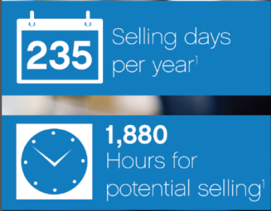 Selling-days-per-year