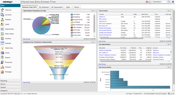 Saleslogix_81_Web_Business_snapshot_dashboard