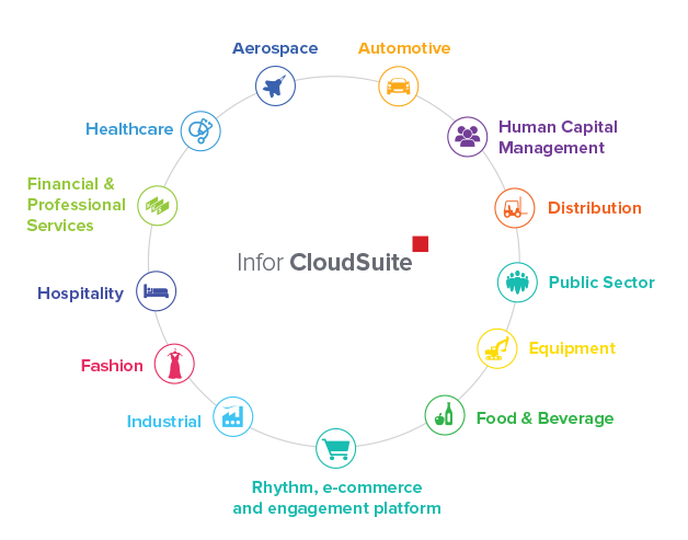Info_Cloud_Suite_overview2