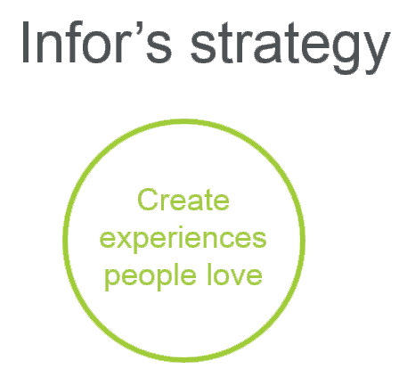 Infors_Strategy
