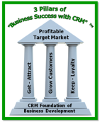 Success-with-CRM-Foundation