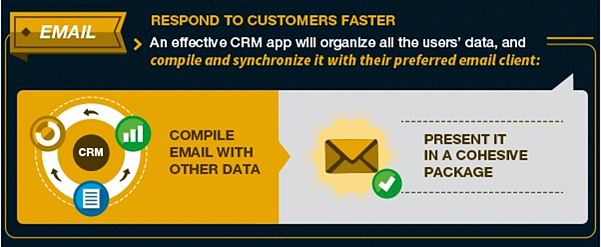 Email-Respond-to-customers-faster