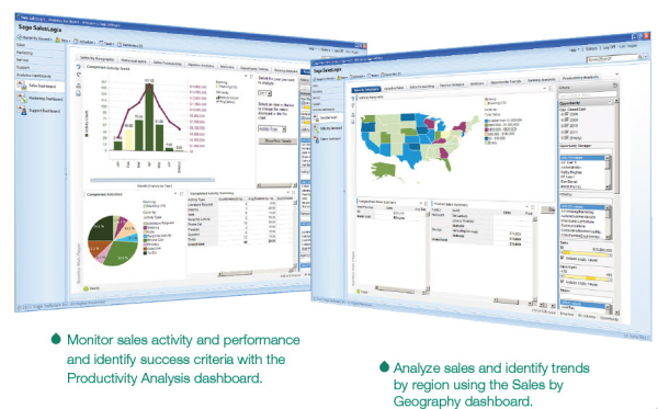 SalesLogix-Analytics