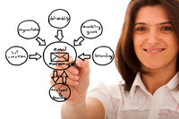 Strategic Business Acceleration with CRM