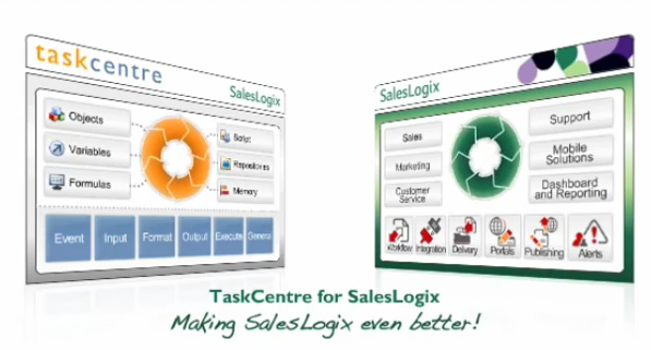 Taskcentre-SalesLogix