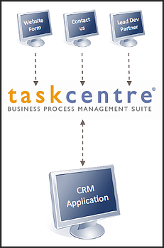 Task Centre - Web Leads to CRM