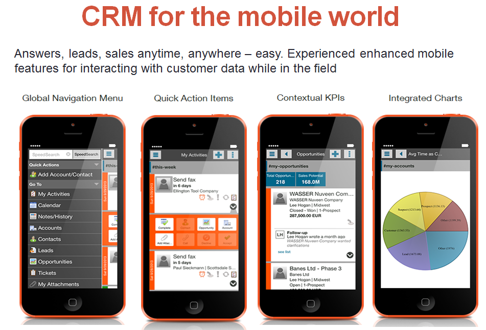 Well-used_Infor_CRM-Saleslogix_Mobile