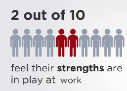 Business_Strengths_2_out_of_10_are
