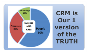CRM-one-version-of-truth