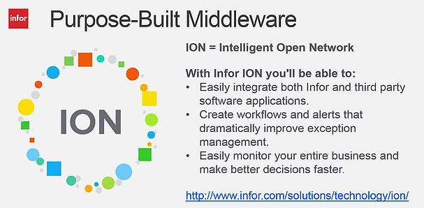 Infor_ION_CRM__ERP_integration