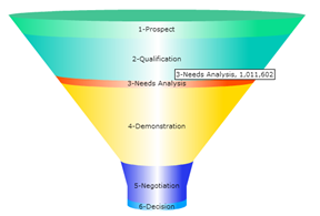 InforCRMSalesFunnel-small