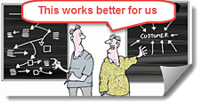 Thisworksbetterforus-customercentricsystem