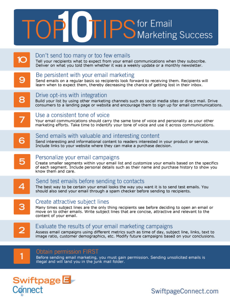 top10tips_emailmarketingsuccess