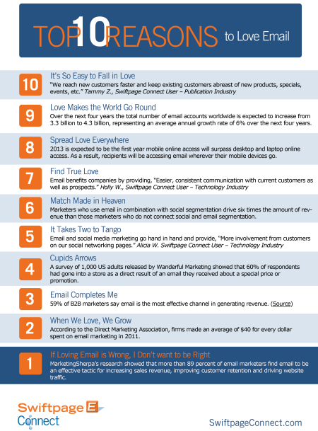 top10reasons-to-love-email