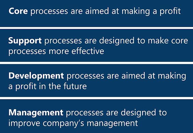 4 types of business processes
