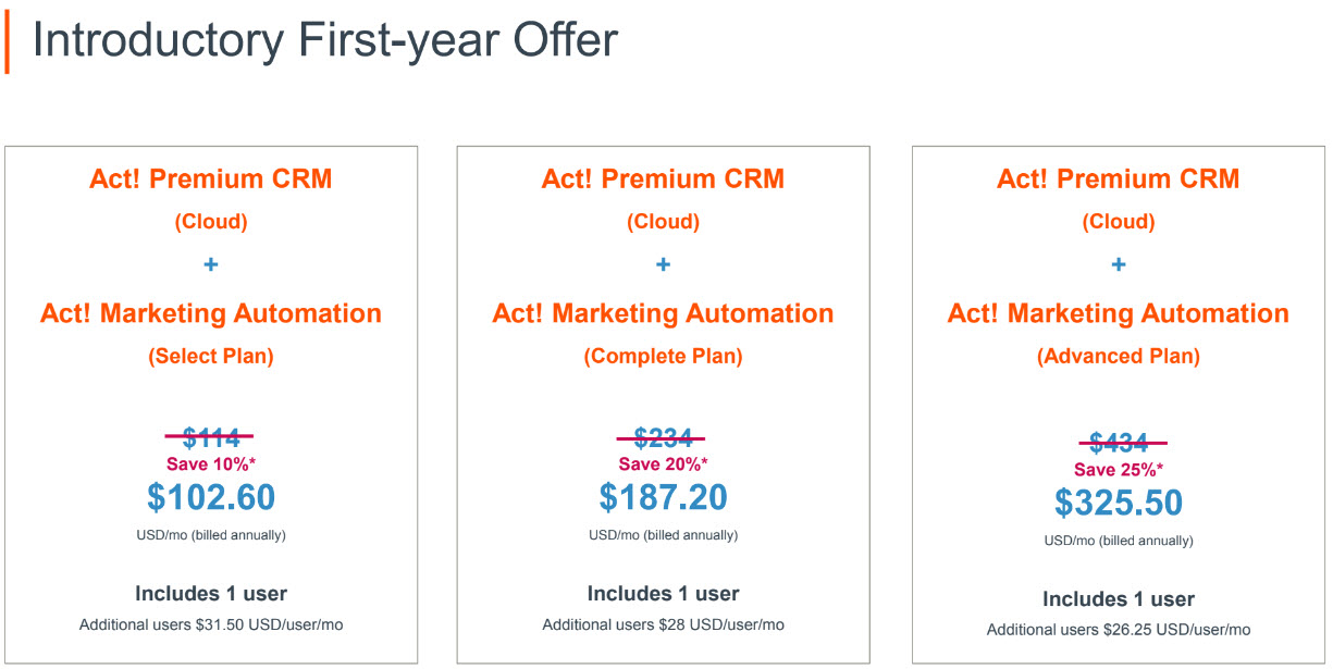 ACT Emarketing Pricing 2019