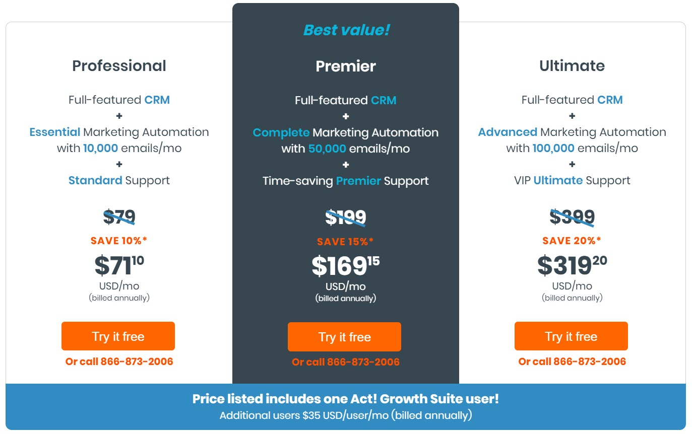 ACT Growth Suite Pricing