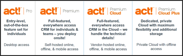 ACT versions-deployment options.png