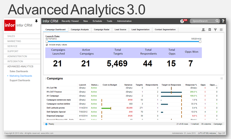 Advanced_Analytics_v3.0_Infor_CRM