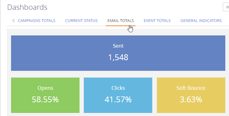 Dashboard email totals.png