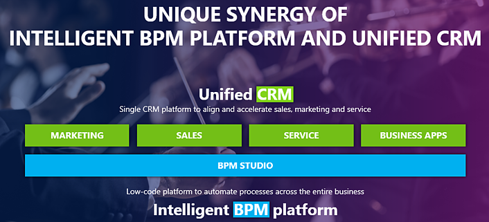 Intelligent BPM platform with bpmonline CRM
