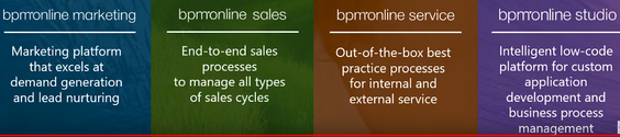 4 main components of bpm'online CRM.png