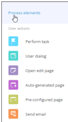 Process libary-elements-user actions.png