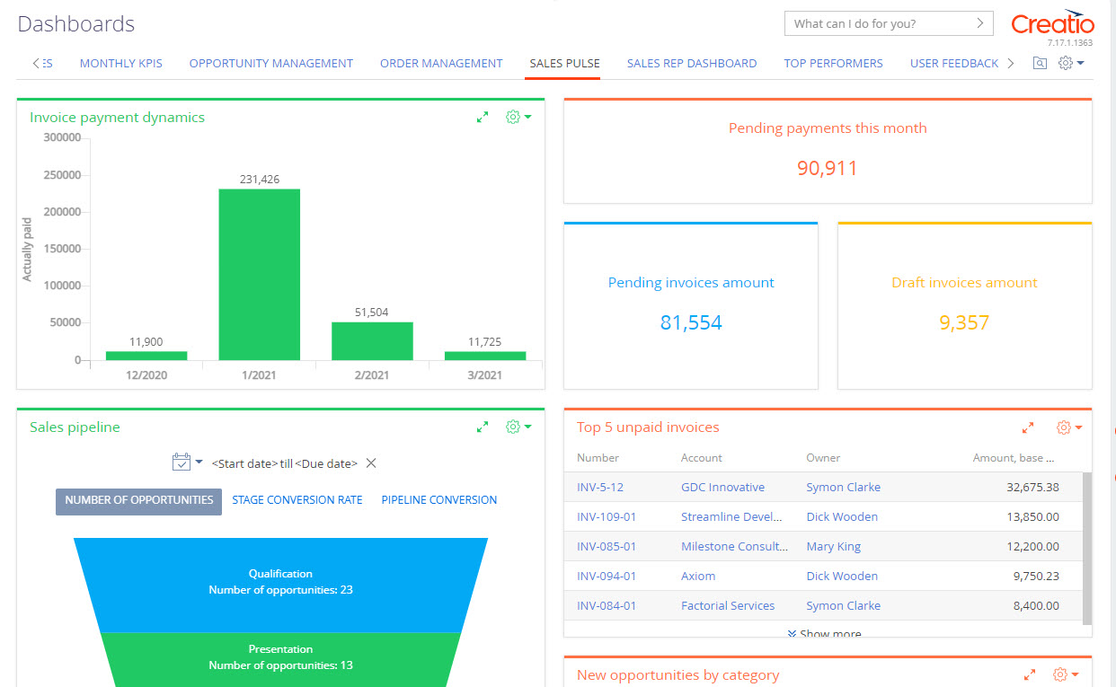Business Mgmt Dashboard options with Opp mgmt