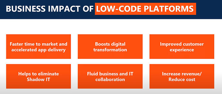Business impact of low-code platform 6 areas