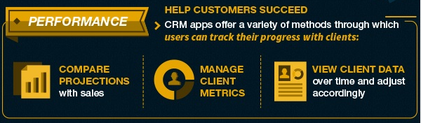 CRM-Performance-Help-customers-succeed-1.png