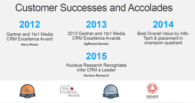 CRM_Successes_and_Accolades.jpg