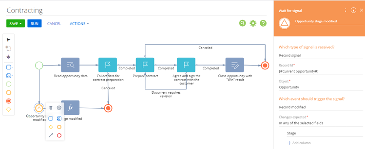 Contracting Process map