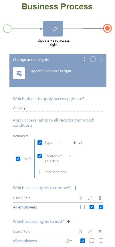 Creatio Business Process for mass updating access rights for email2