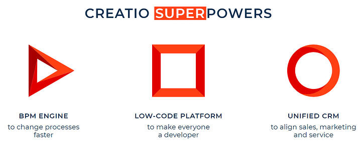 Creatio CRM Super Powers-Success-with-CRM-Consulting