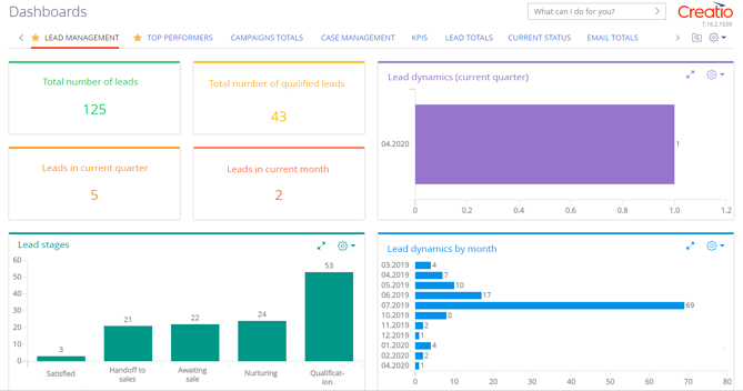 new_dashboards-leads-Creatio