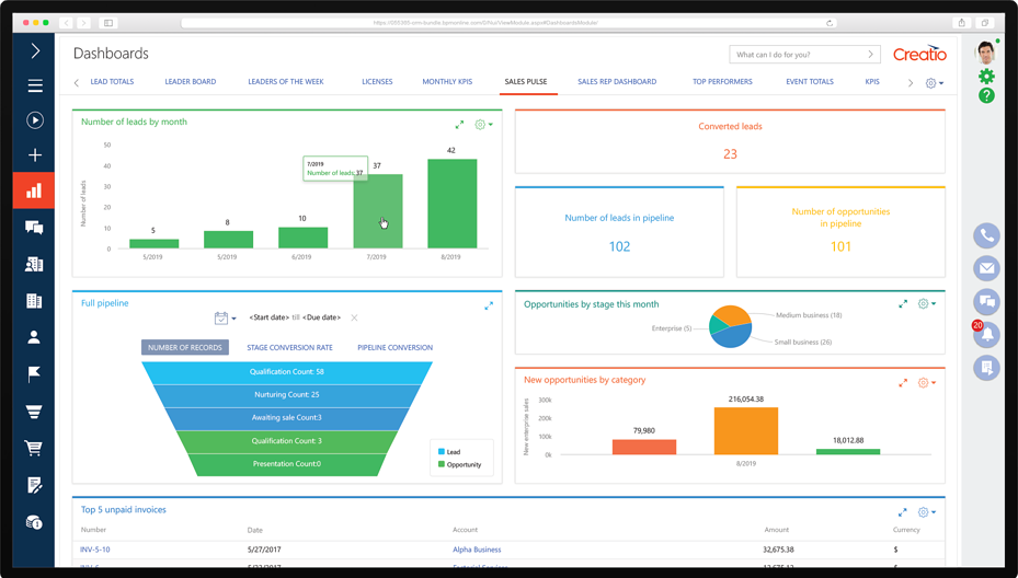 Dashboard-Sales-pulse-crm-desktop-screen-1
