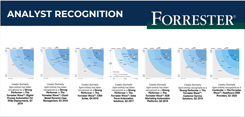 Forrester Analyst Recognition 2020