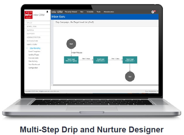 Multi-Step Drip and nurture designer.jpg