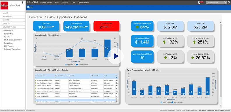 Infor CRM -Sales Opportunity Dashboard- Birst