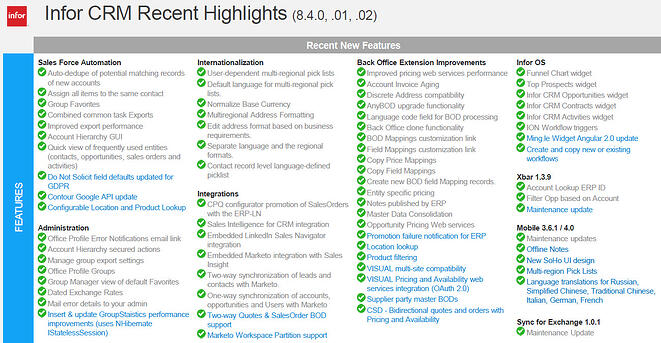 Infor CRM 8.4x Recent Highlights March 2020