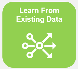 Learn from existing data-Infor Sales Intelligence.png