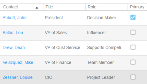 Opportunity contacts and roles-Infor CRM.png