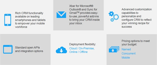 Infor_CRM_Overview.jpg