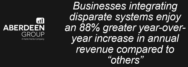 Integrating_disparate_systems_enjoy_88_percent_greater_revenue