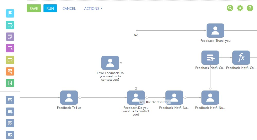 Beesender Chatbot business process map in bpmonline