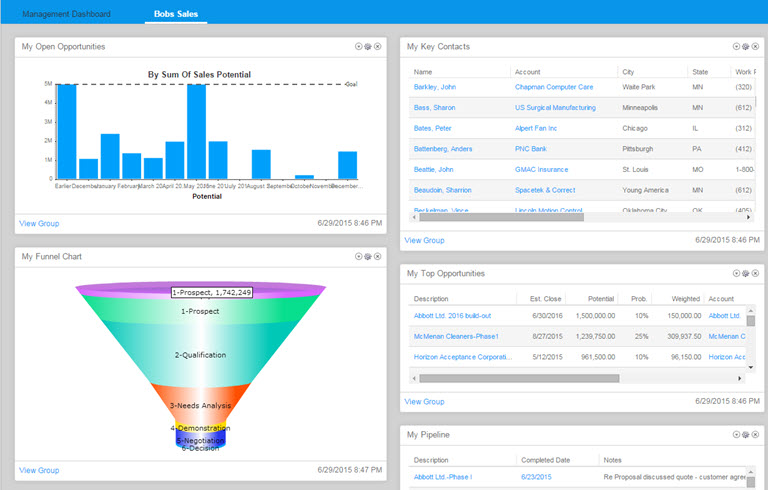 My_Infor_CRM_sales_dashboard