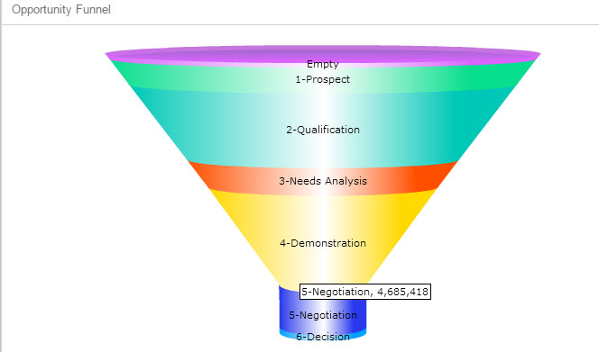 Opportunity_Funnel_by_sales_stage.jpg