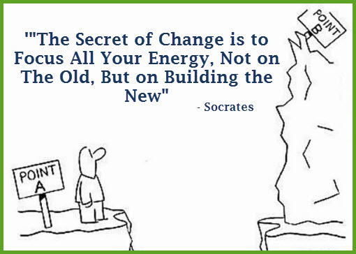 Secret_of_Change-success_with_crm.png