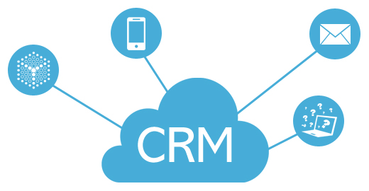 Success-with-CRM-Integration