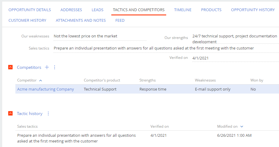 Tactics and competitors for opportunity mgmt